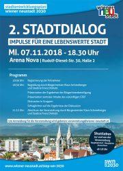 Wiener Neustadt STEP 2030 · 2. Stadtdialog<br>Fahrrad als Motor der Verkehrswende!