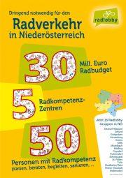 Das Land Niederösterreich darf Gemeinden beim Radverkehr nicht alleine lassen