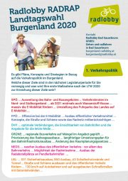 Rad Rap zur Landtagswahl 2020 im Burgenland