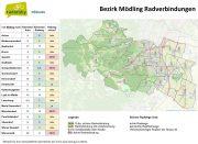 Radlobby-Webinar | Radinfrastruktur-Vorschläge für Gemeinden <br>Beispiel Bezirk Mödling <br>Montag, 17. Mai 2021