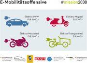 Neue Richtlinien für die Lastenradförderung durch die E-Mobilitätsoffensive