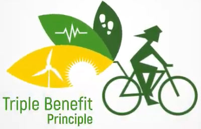 """The Triple Benefit Principle – Can we really live in a sustainable way?""<br>Kurzfilm von Radlobby-Mitglied Dr. Klaus Renoldner"